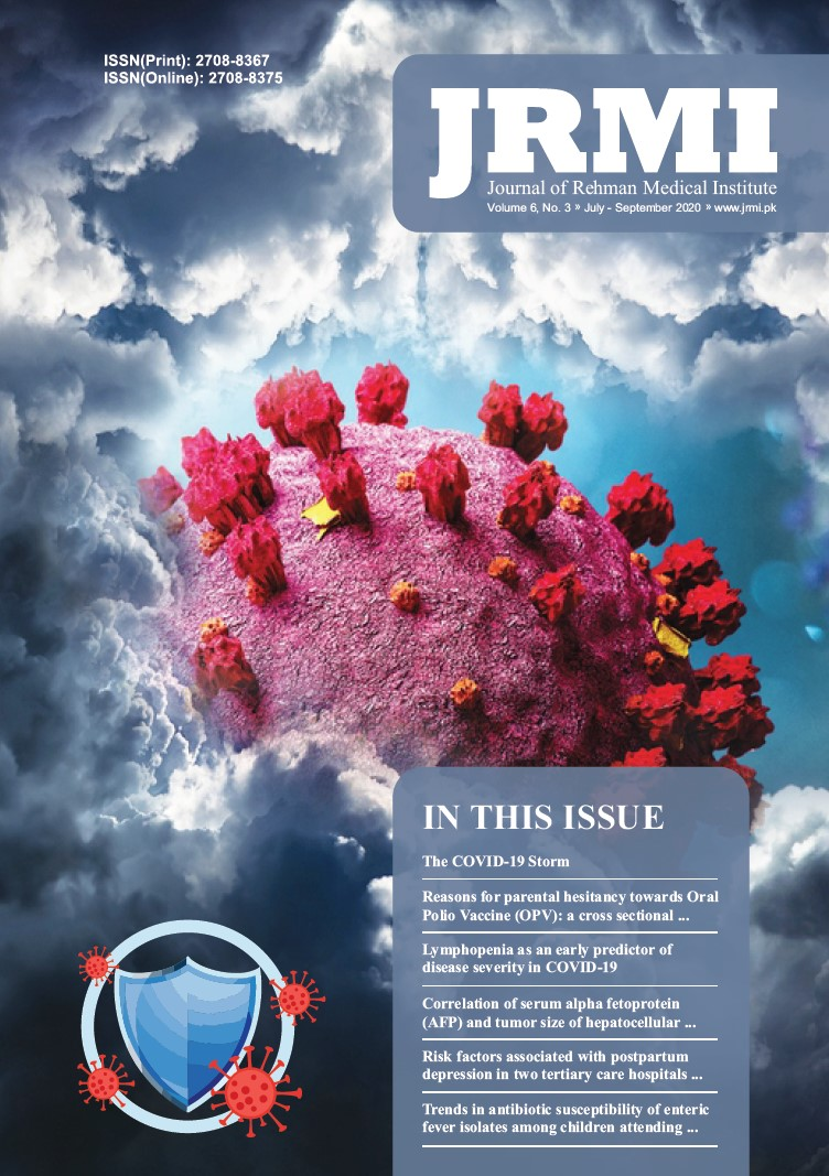 View Vol. 6 No. 3 (2020): Journal of Rehman Medical Institute